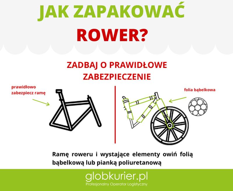 Pakowanie roweru, wysyłka roweru kurierem, jak wysłać rower, jak spakować rower