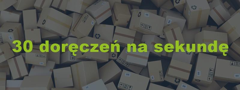 paczki, doreczenia, raport logistyczny