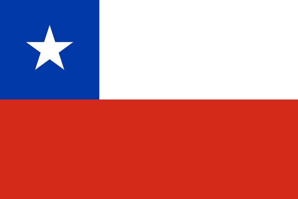 Paczki i przesyłki do Chile