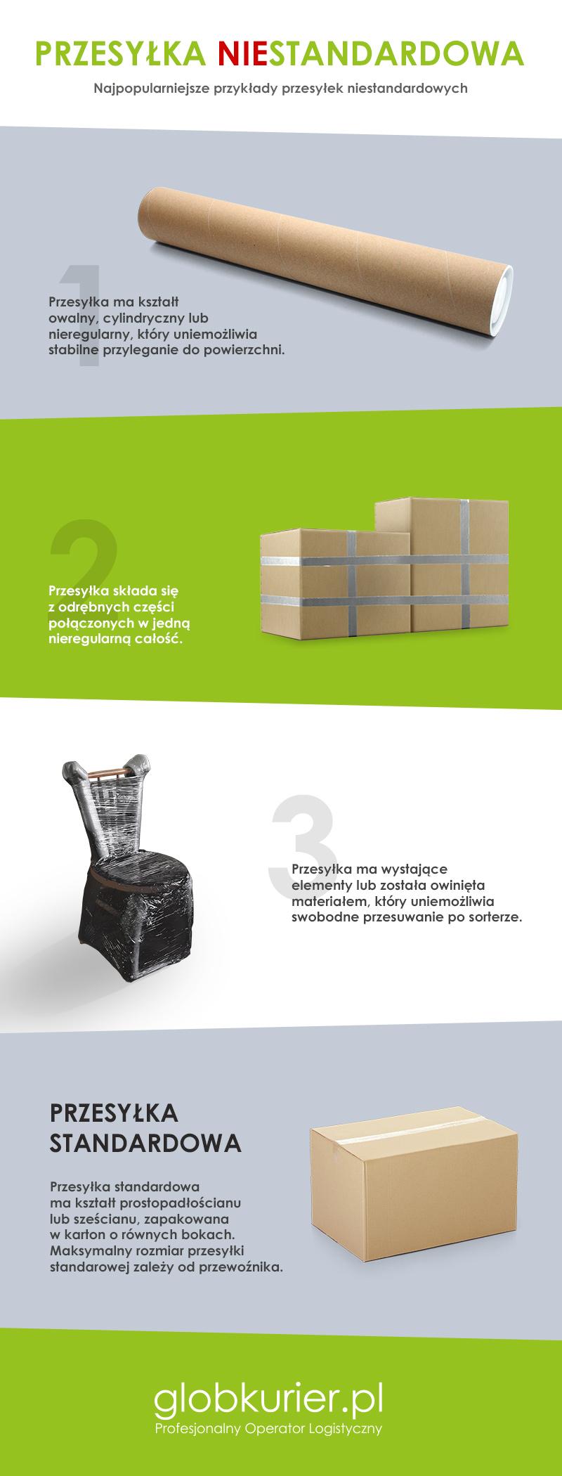 Przesyłka niestandardowa - przykładowe przesyłki niestandardowe